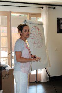 Celine créatice auxiliotherapie